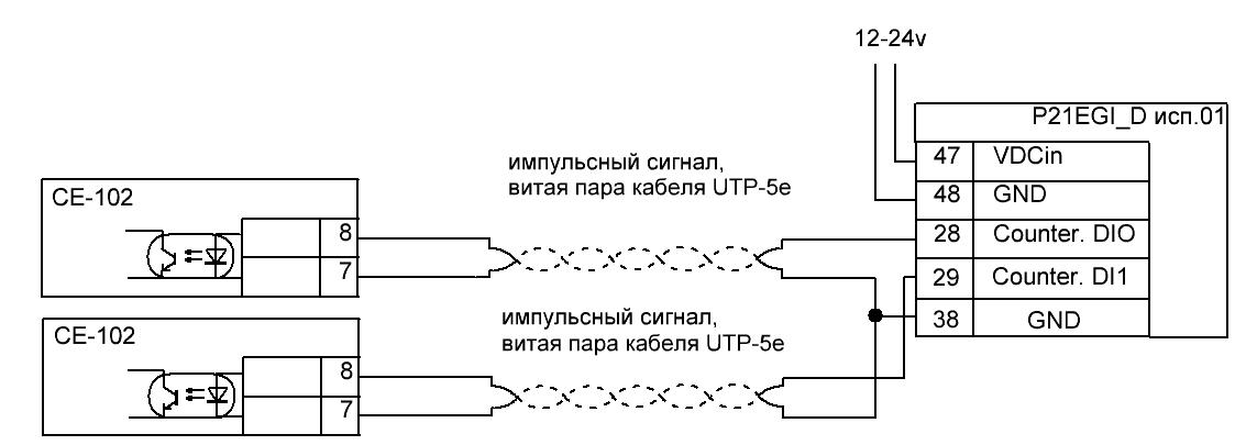 Подключение счетчика СЕ-102 с